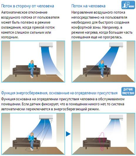 Инструкция Msc Ga35vb