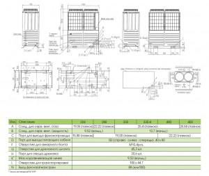 Mitsubishi Heavy FDC224-450KXRE6