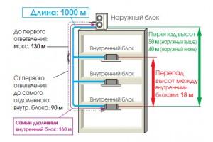 Mitsubishi Heavy_FDC504-680KXRE6