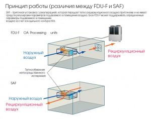 FDU-FKXE6F(2)