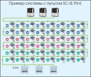 SC-SL1N-E