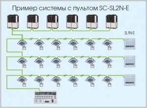 SC-SL2N-E primer vklucheniya