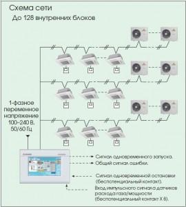 SC-SL3N-AE primer vklucheniya