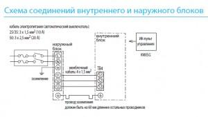 MFZ-KA25-35-50VA_1