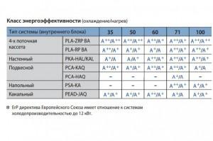PUHZ-ZRP - 2